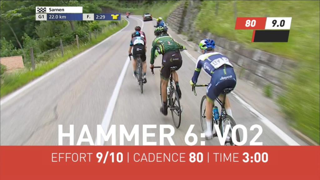 the sufferfest nine hammers